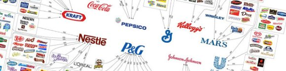 Ten Major Corporations that own every company we get everything from